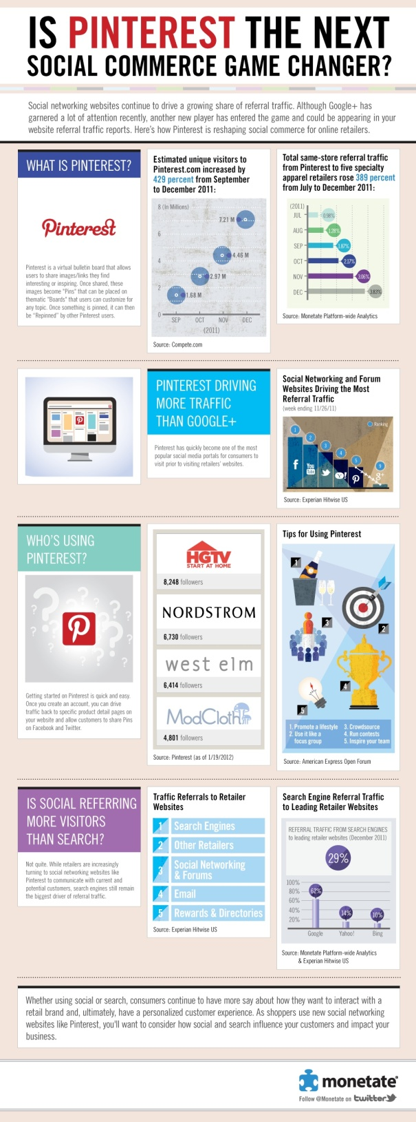 pinterest retail infographic