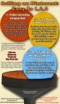 selling on pinterest infographic