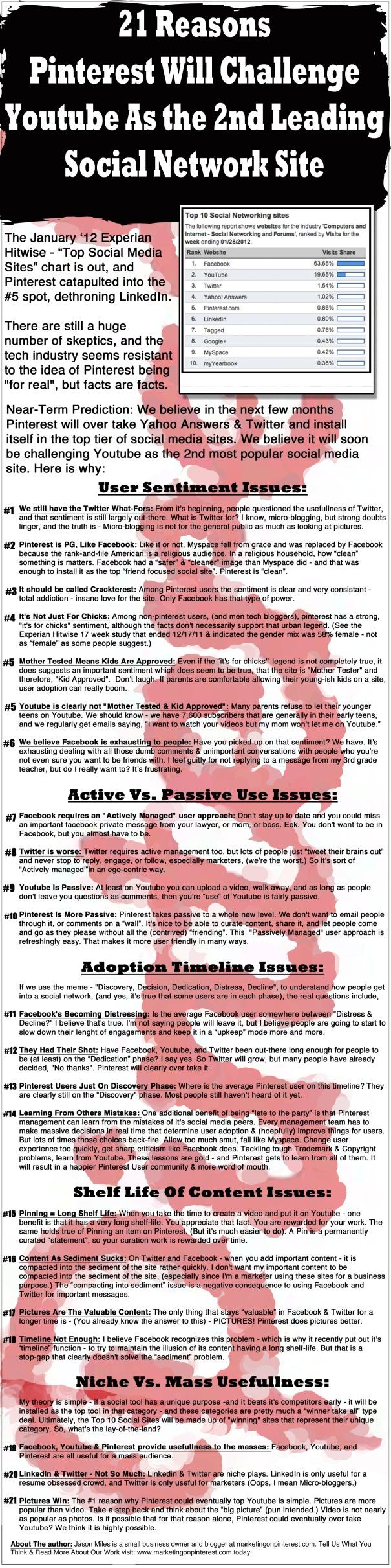 Pinterest 21 reasons infographic