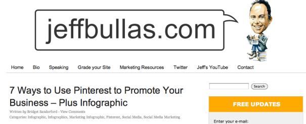 Jeff Bullas Pinterest Article