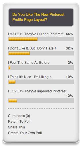 pinterest user poll