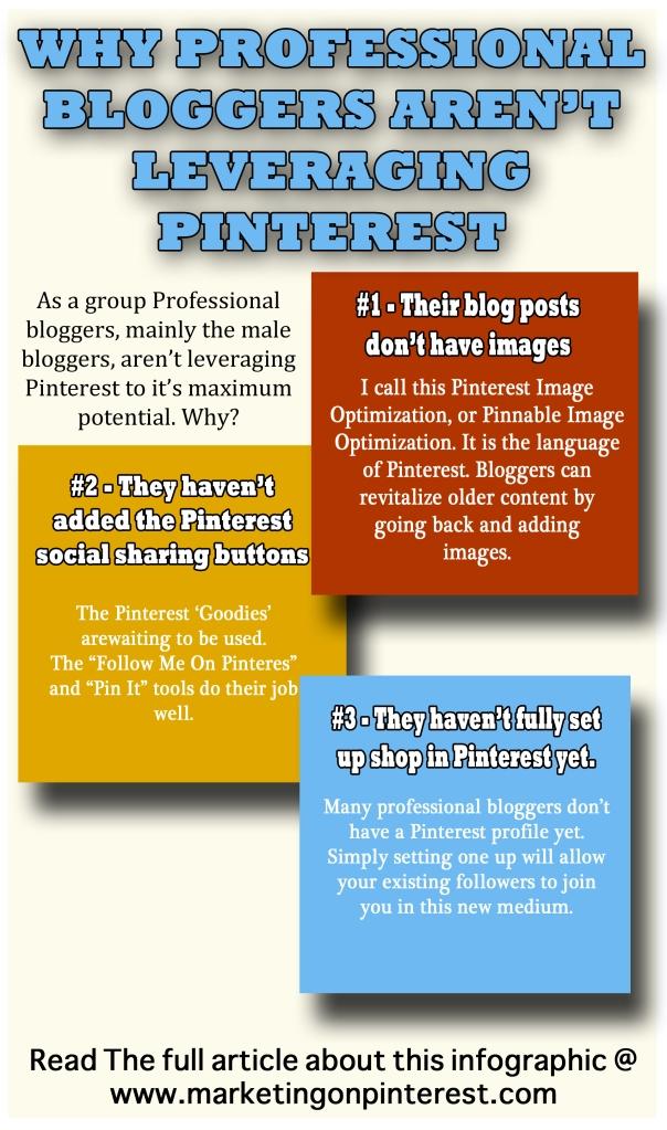 Pinterest for blogggers