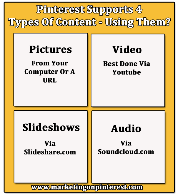 Pinterest supports 4 types of content