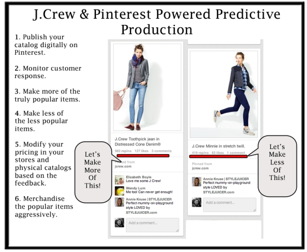 pinterest powered predictive production